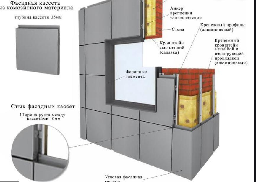 ремонт фасада из композитных панелей
